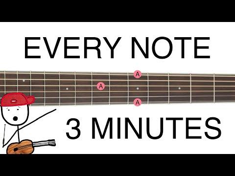 Memorize the Fretboard in 3 MINUTES!