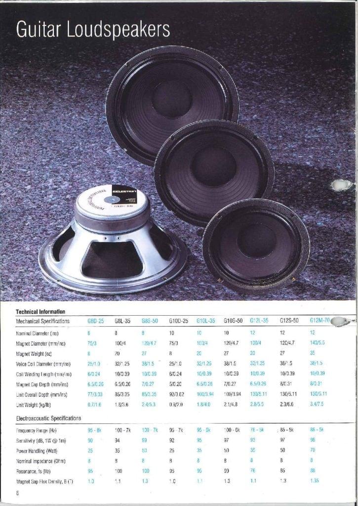 1994 Celestion Catalog