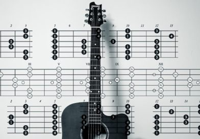Best guitar books for beginners through advanced 2020