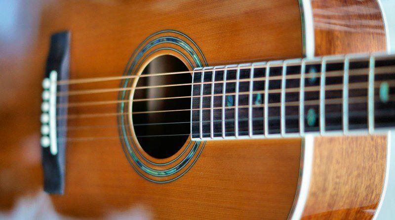 best parlor guitars