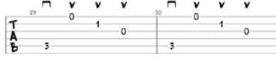 guitar tab symbols - upstrokes and downstrokes