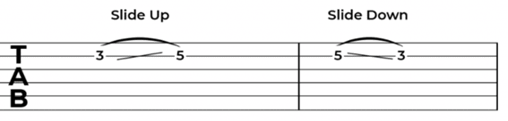 "guitar tab Symbols – Slide – ""/"" and ""\"""