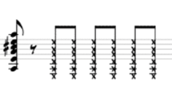 "guitar tab symbols - Mute/Rake – ""x"""